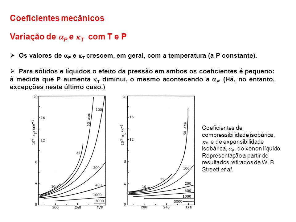 Variação de P e T com T e P Os valores de P e T crescem, em geral, com a temperatura (a P constante). Para sólidos e líquidos o efeito da pressão em a