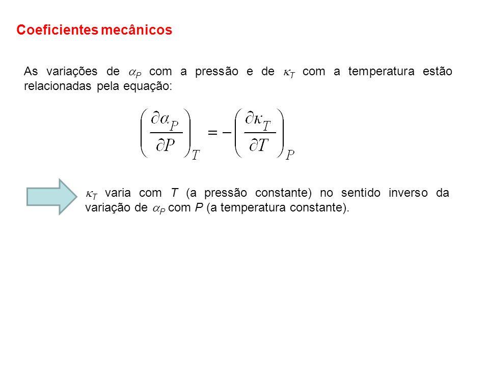 As variações de P com a pressão e de T com a temperatura estão relacionadas pela equação: T varia com T (a pressão constante) no sentido inverso da va