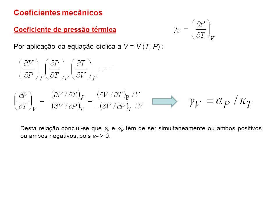 Coeficiente de pressão térmica Por aplicação da equação cíclica a V = V (T, P) : Desta relação conclui-se que V e P têm de ser simultaneamente ou ambo