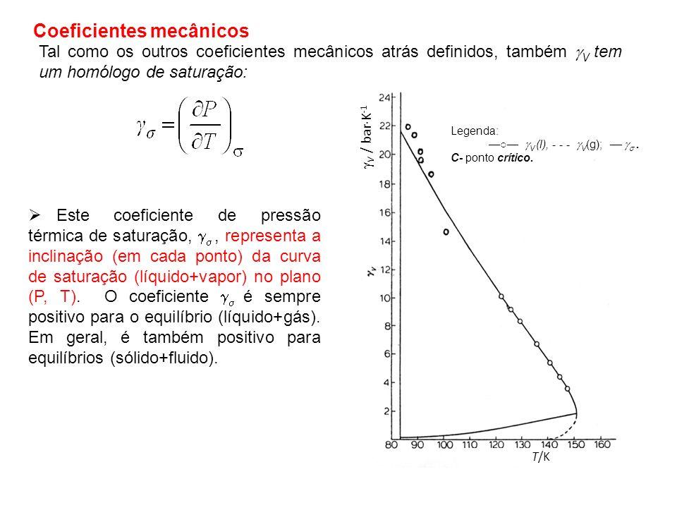 Legenda: V (l), - - - V (g);. C- ponto crítico. V / bar K -1 Tal como os outros coeficientes mecânicos atrás definidos, também V tem um homólogo de sa