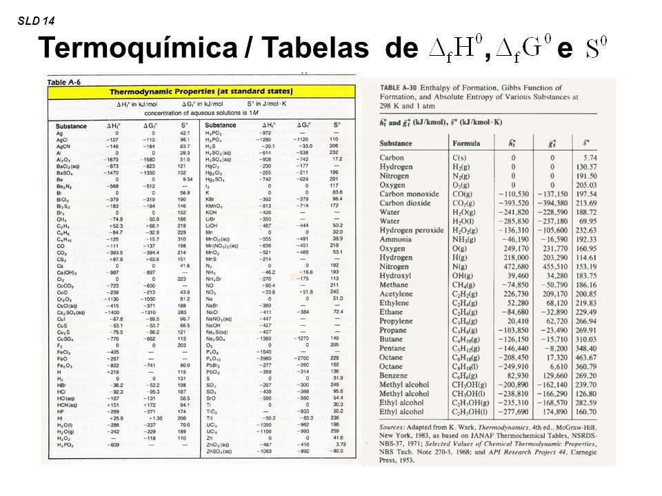 Termoquímica / Tabelas de, e SLD 14