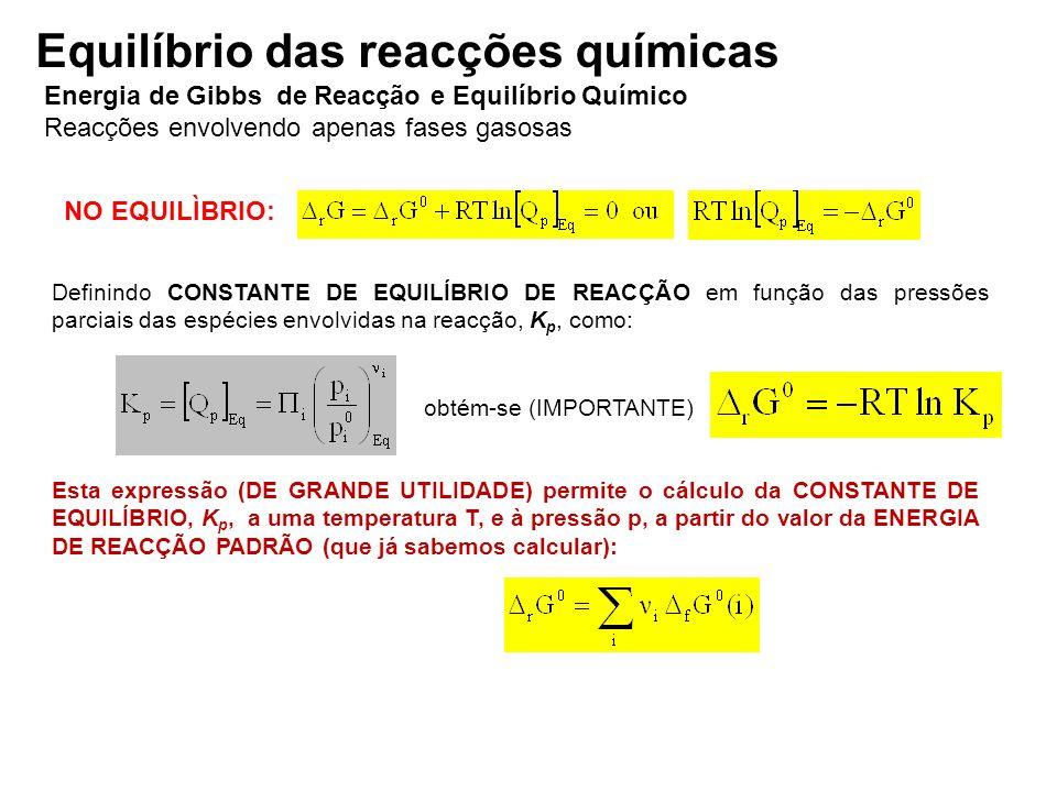 Energia de Gibbs de Reacção e Equilíbrio Químico Reacções envolvendo apenas fases gasosas NO EQUILÌBRIO: Definindo CONSTANTE DE EQUILÍBRIO DE REACÇÃO
