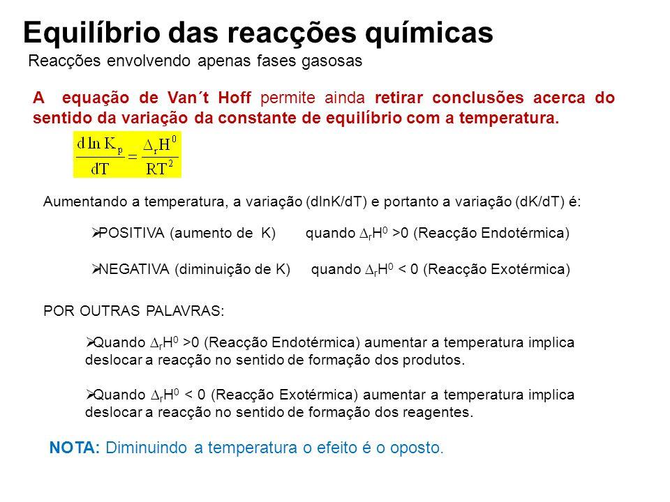 Reacções envolvendo apenas fases gasosas Equilíbrio das reacções químicas A equação de Van´t Hoff permite ainda retirar conclusões acerca do sentido d