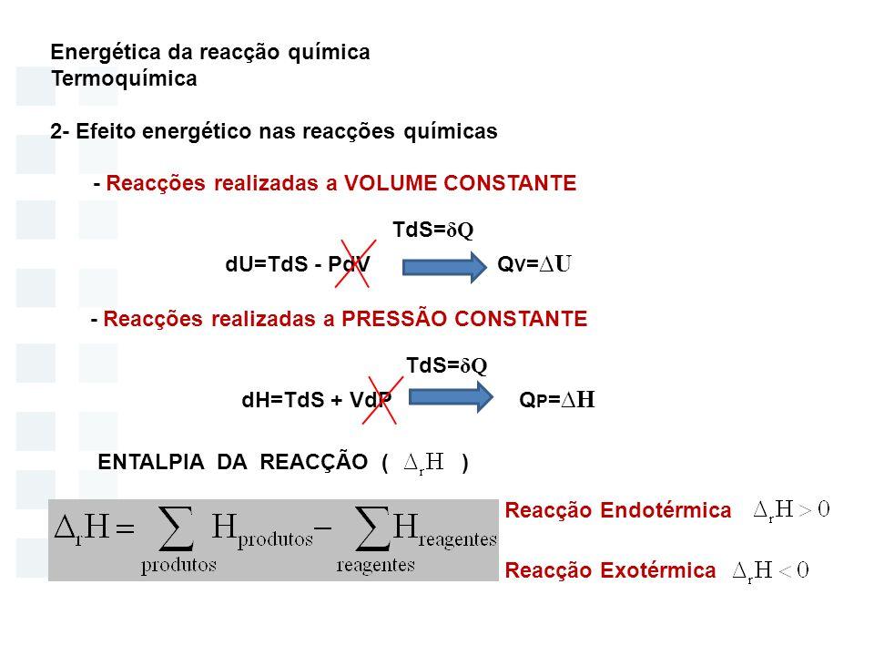 Energética da reacção química Termoquímica 3- Entalpia da reacção Estado padrão (Símbolo º) estado particular de uma dada espécie, a uma temperatura T e em determinadas condições de pressão, composição e estado físico Temperatura padrão / K Pressão padrão / atm Composição padrão Estado Físico padrão GASES298.151.0PuroGás Perfeito (gp) LÍQUIDOS298.151.0PuroLíquido (i) SÓLIDOS298.151.0PuroSólido (s) Entalpia de reacção padrão: