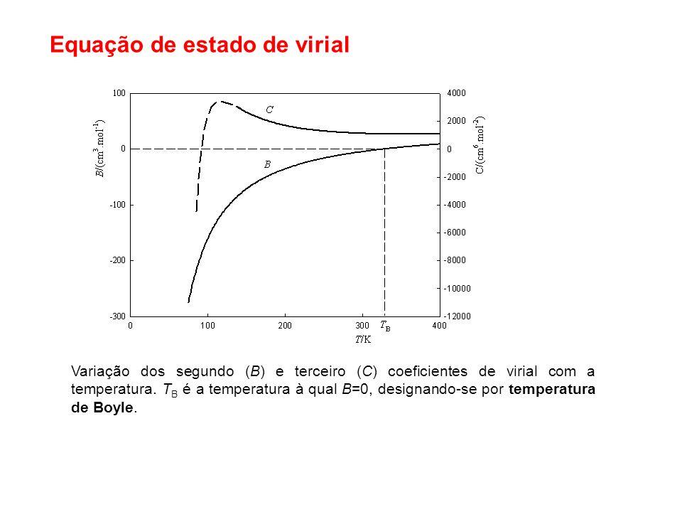 Variação dos segundo (B) e terceiro (C) coeficientes de virial com a temperatura. T B é a temperatura à qual B=0, designando-se por temperatura de Boy