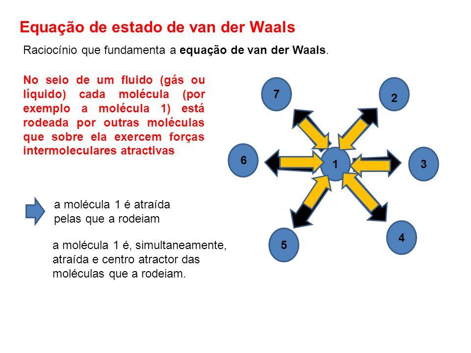 Raciocínio que fundamenta a equação de van der Waals. No seio de um fluido (gás ou líquido) cada molécula (por exemplo a molécula 1) está rodeada por