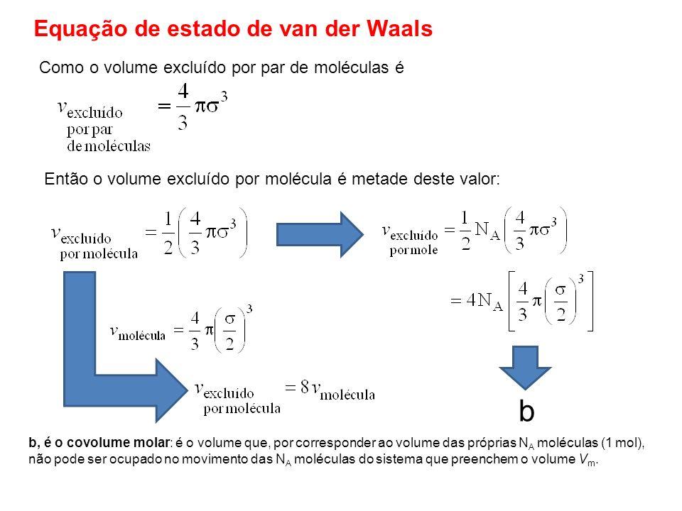 Como o volume excluído por par de moléculas é b b, é o covolume molar: é o volume que, por corresponder ao volume das próprias N A moléculas (1 mol),
