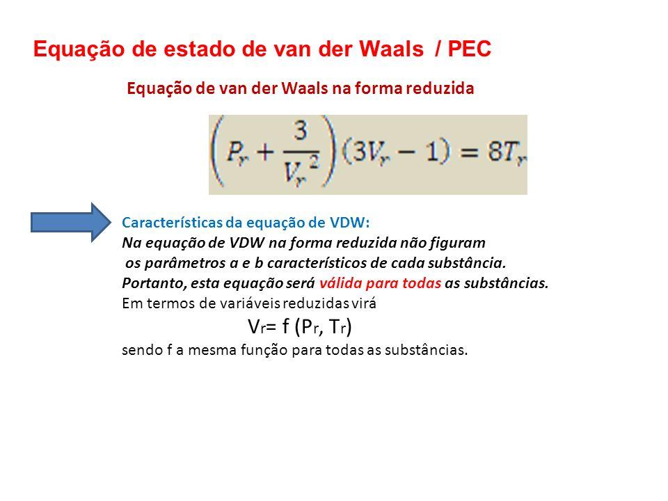 Equação de van der Waals na forma reduzida Características da equação de VDW: Na equação de VDW na forma reduzida não figuram os parâmetros a e b cara