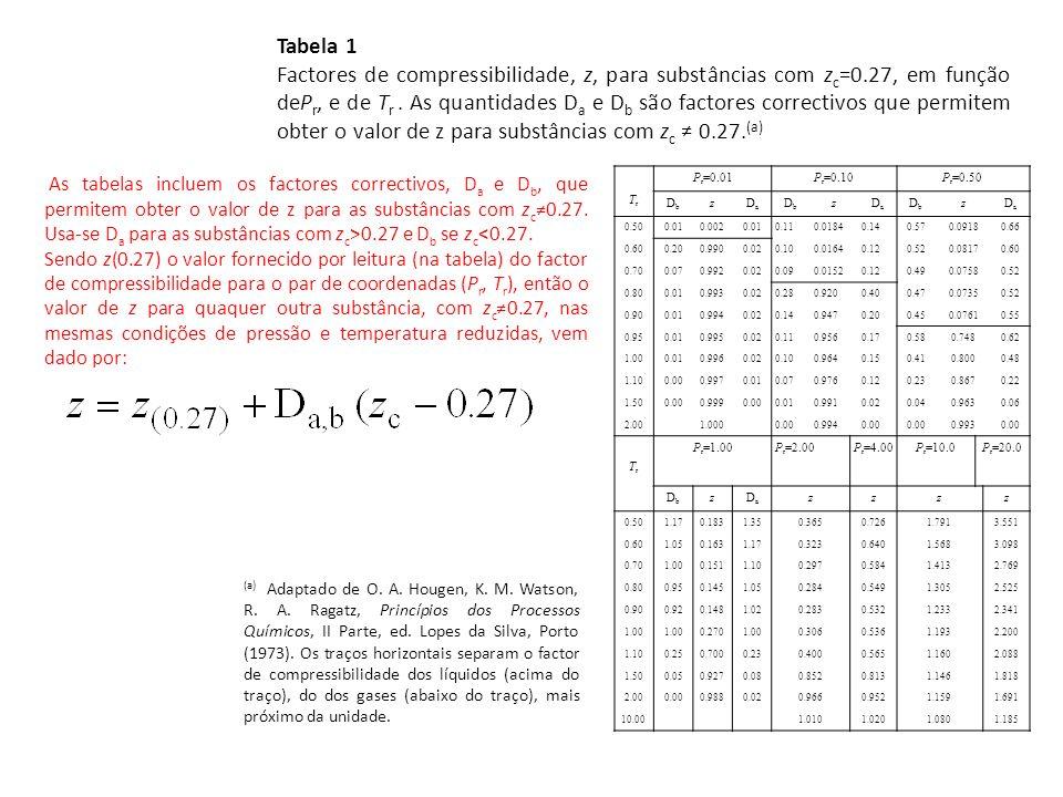 TrTr P r =0.01P r =0.10P r =0.50 DbDb zDaDa DbDb zDaDa DbDb zDaDa 0.500.010.0020.010.110.01840.140.570.09180.66 0.600.200.9900.020.100.01640.120.520.0