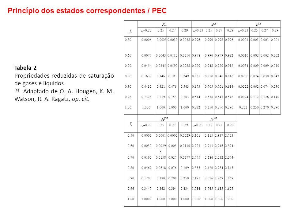 TrTr P rσ z g,σ z,σ z c =0.230.250.270.29 z c =0.230.250.270.29z c =0.230.250.270.29 0.500.0006 0.00020.00100.00380.9960.9990.9980.9960.00010.001 0.60