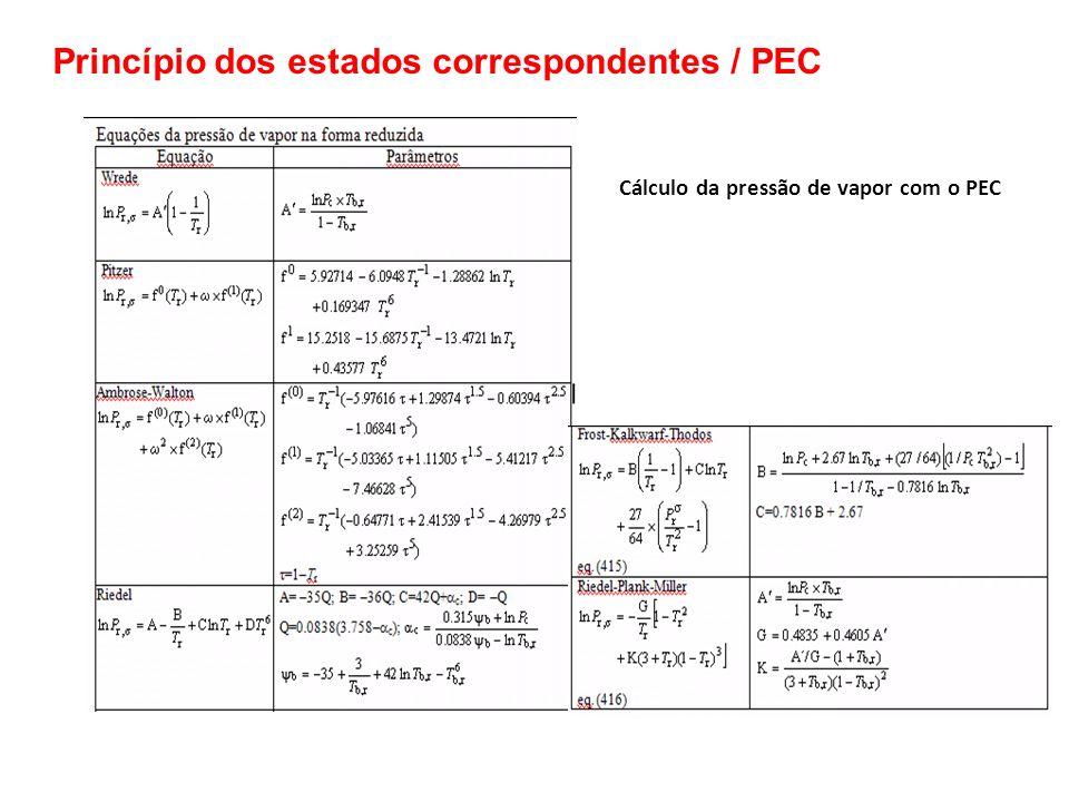 Cálculo da pressão de vapor com o PEC Princípio dos estados correspondentes / PEC