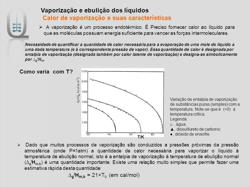 Vaporização e ebulição dos líquidos Calor de vaporização e suas características Necessidade de quantificar a quantidade de calor necessária para a eva