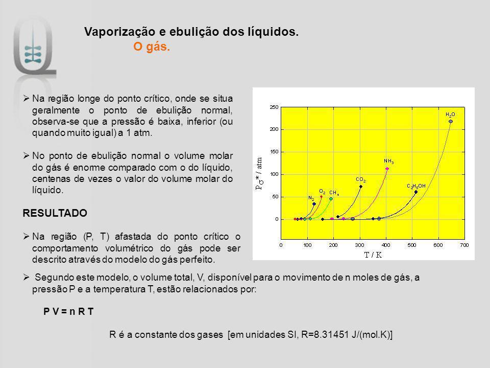 Vaporização e ebulição dos líquidos. O gás. Na região longe do ponto crítico, onde se situa geralmente o ponto de ebulição normal, observa-se que a pr