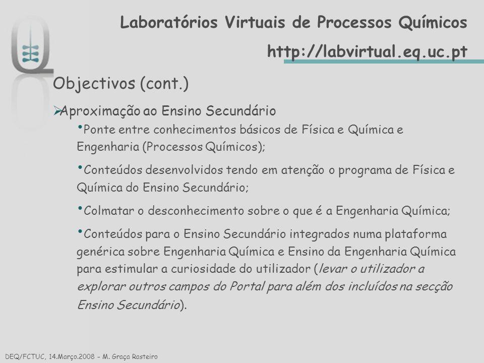 DEQ/FCTUC, 14.Março.2008 – Cristina Gaudêncio Laboratórios Virtuais/Reacção/Determinação da Constante Cinética