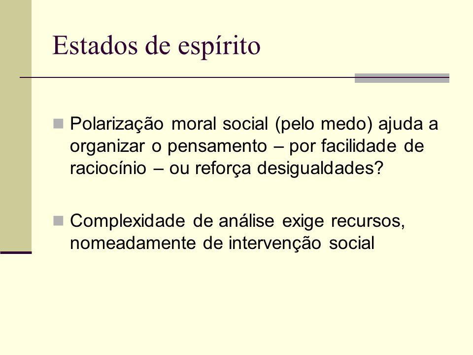 Estados de espírito Polarização moral social (pelo medo) ajuda a organizar o pensamento – por facilidade de raciocínio – ou reforça desigualdades.
