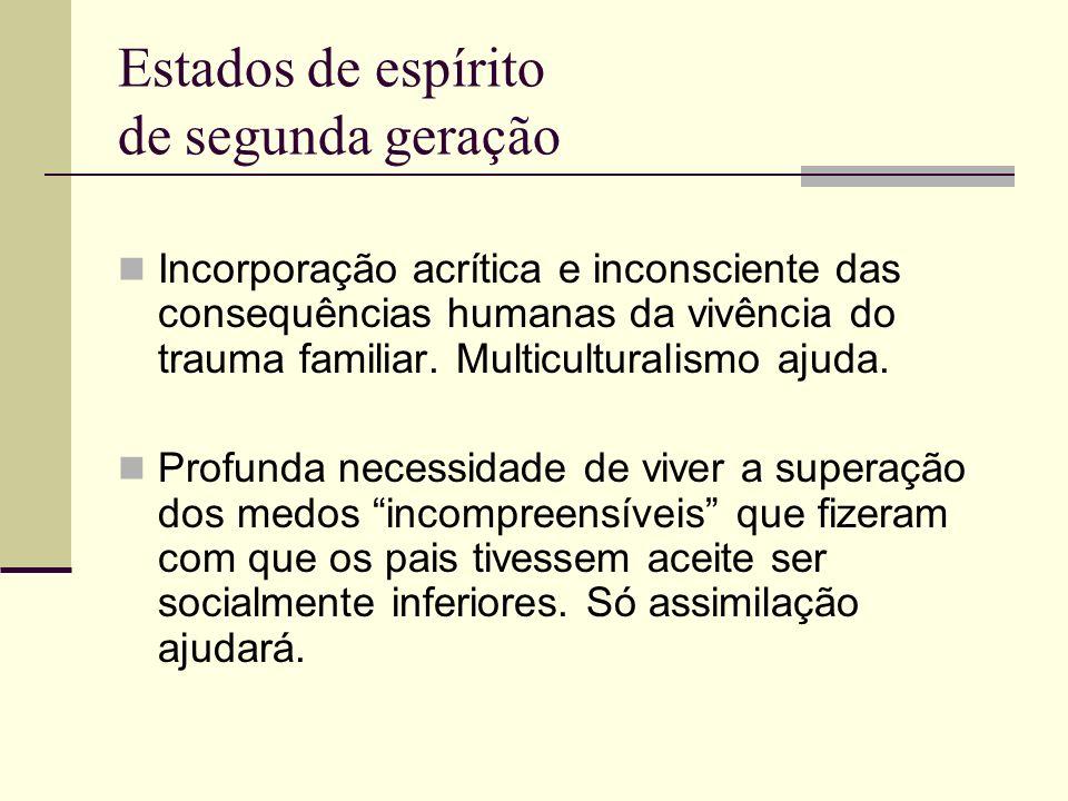 Estados de espírito de segunda geração Incorporação acrítica e inconsciente das consequências humanas da vivência do trauma familiar.