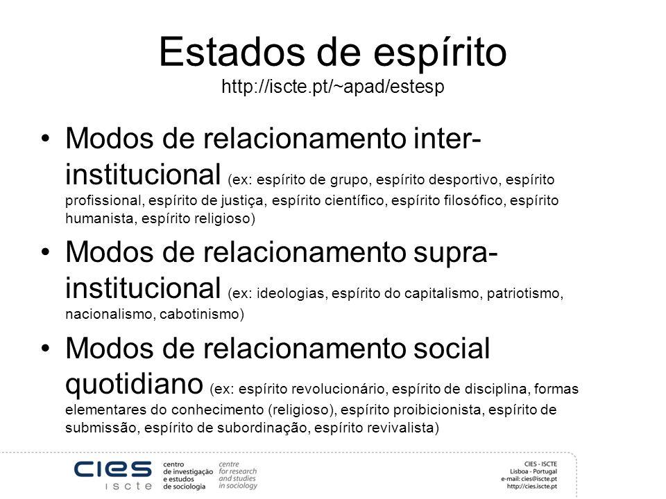 Estados de espírito http://iscte.pt/~apad/estesp Modos de relacionamento inter- institucional (ex: espírito de grupo, espírito desportivo, espírito profissional, espírito de justiça, espírito científico, espírito filosófico, espírito humanista, espírito religioso) Modos de relacionamento supra- institucional (ex: ideologias, espírito do capitalismo, patriotismo, nacionalismo, cabotinismo) Modos de relacionamento social quotidiano (ex: espírito revolucionário, espírito de disciplina, formas elementares do conhecimento (religioso), espírito proibicionista, espírito de submissão, espírito de subordinação, espírito revivalista)