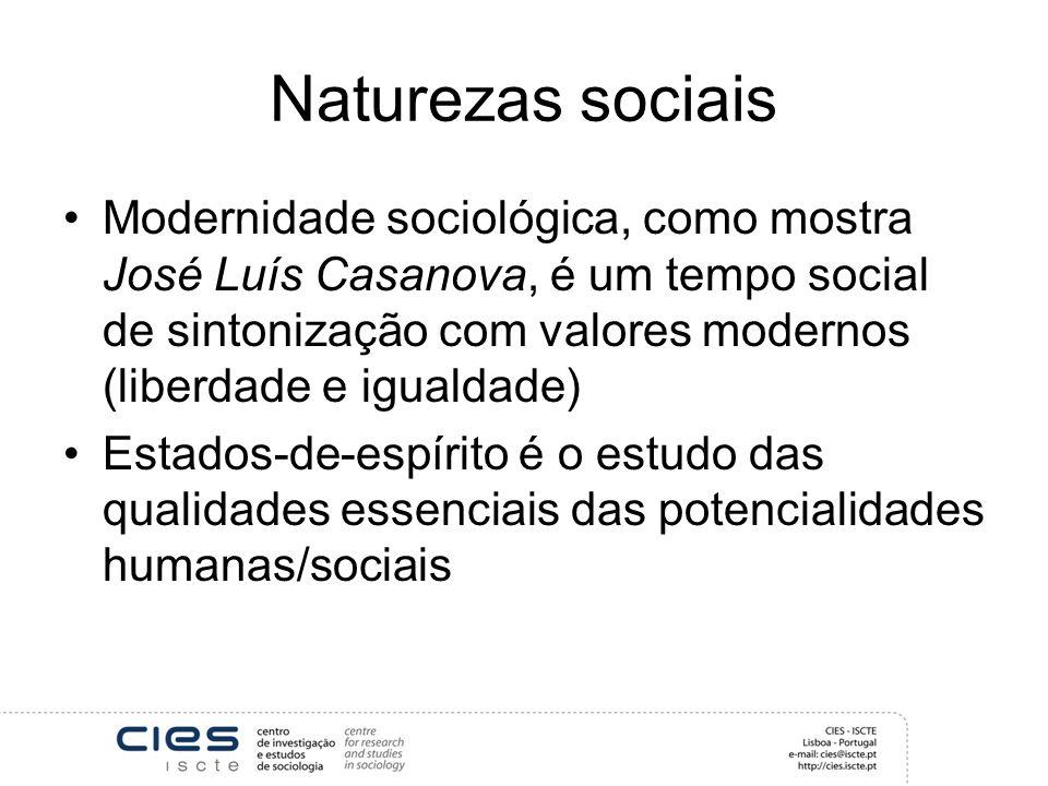 Naturezas sociais Modernidade sociológica, como mostra José Luís Casanova, é um tempo social de sintonização com valores modernos (liberdade e igualdade) Estados-de-espírito é o estudo das qualidades essenciais das potencialidades humanas/sociais