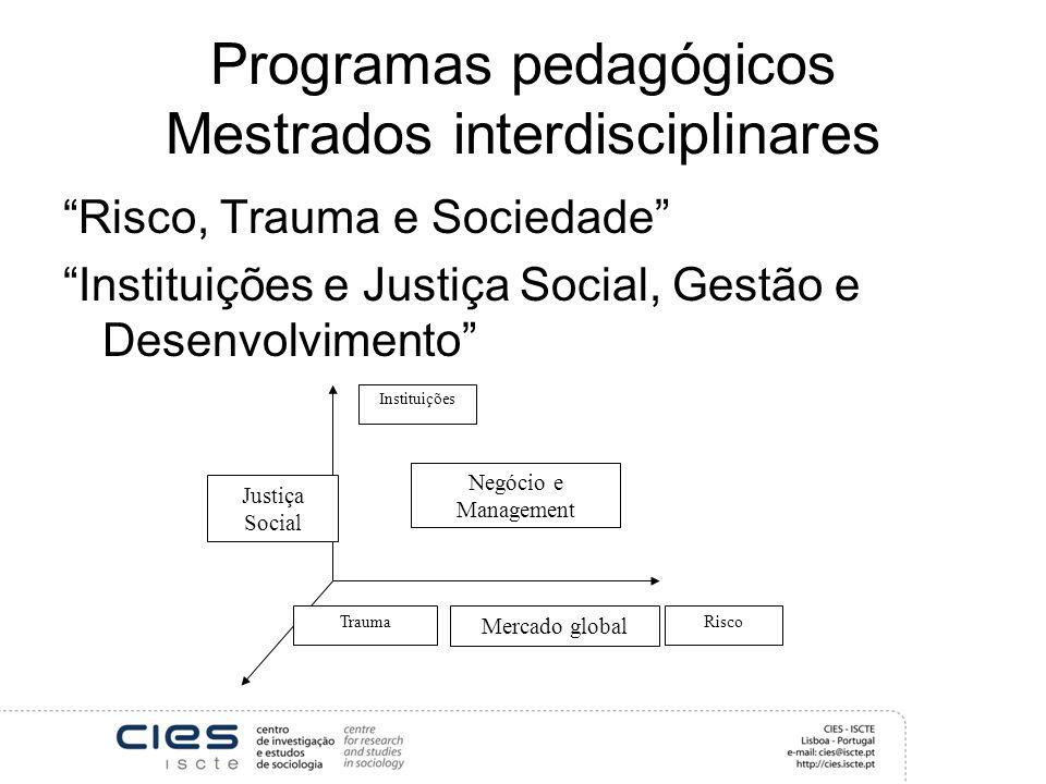 Programas pedagógicos Mestrados interdisciplinares Risco, Trauma e Sociedade Instituições e Justiça Social, Gestão e Desenvolvimento Risco Instituições Trauma Mercado global Negócio e Management Justiça Social