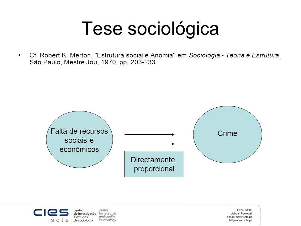 Tese sociológica Cf.Robert K.
