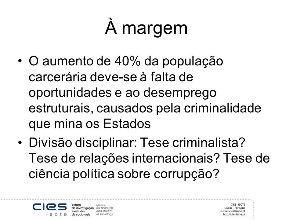 À margem O aumento de 40% da população carcerária deve-se à falta de oportunidades e ao desemprego estruturais, causados pela criminalidade que mina os Estados Divisão disciplinar: Tese criminalista.