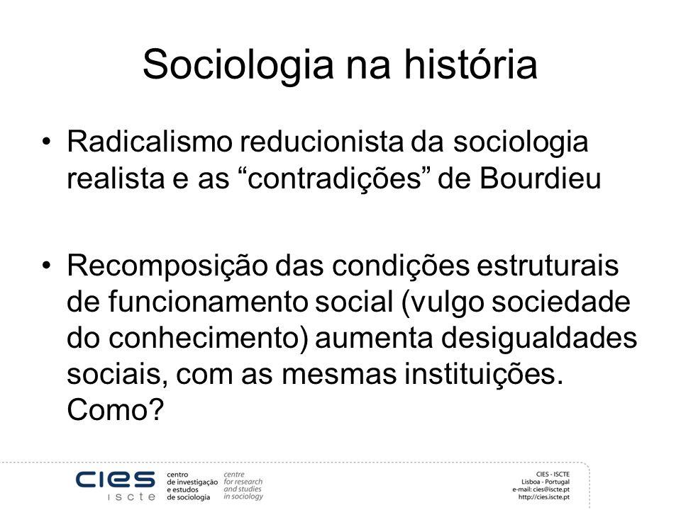 Sociologia na história Radicalismo reducionista da sociologia realista e as contradições de Bourdieu Recomposição das condições estruturais de funcionamento social (vulgo sociedade do conhecimento) aumenta desigualdades sociais, com as mesmas instituições.
