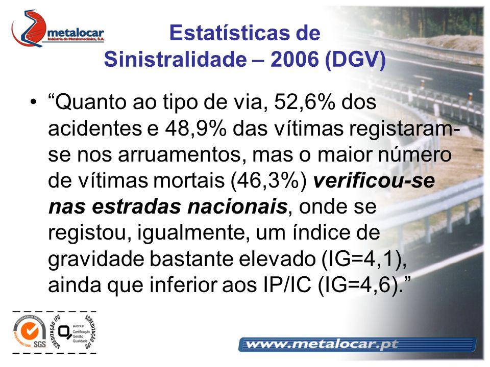 Quanto ao tipo de via, 52,6% dos acidentes e 48,9% das vítimas registaram- se nos arruamentos, mas o maior número de vítimas mortais (46,3%) verificou
