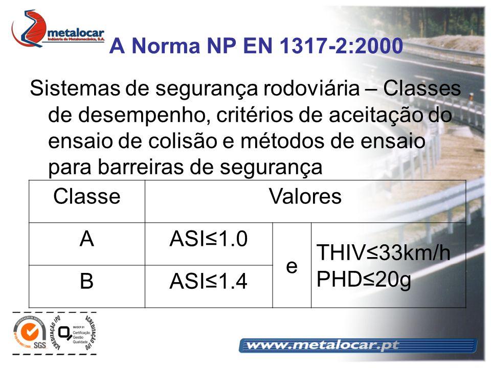 A Norma NP EN 1317-2:2000 Sistemas de segurança rodoviária – Classes de desempenho, critérios de aceitação do ensaio de colisão e métodos de ensaio pa