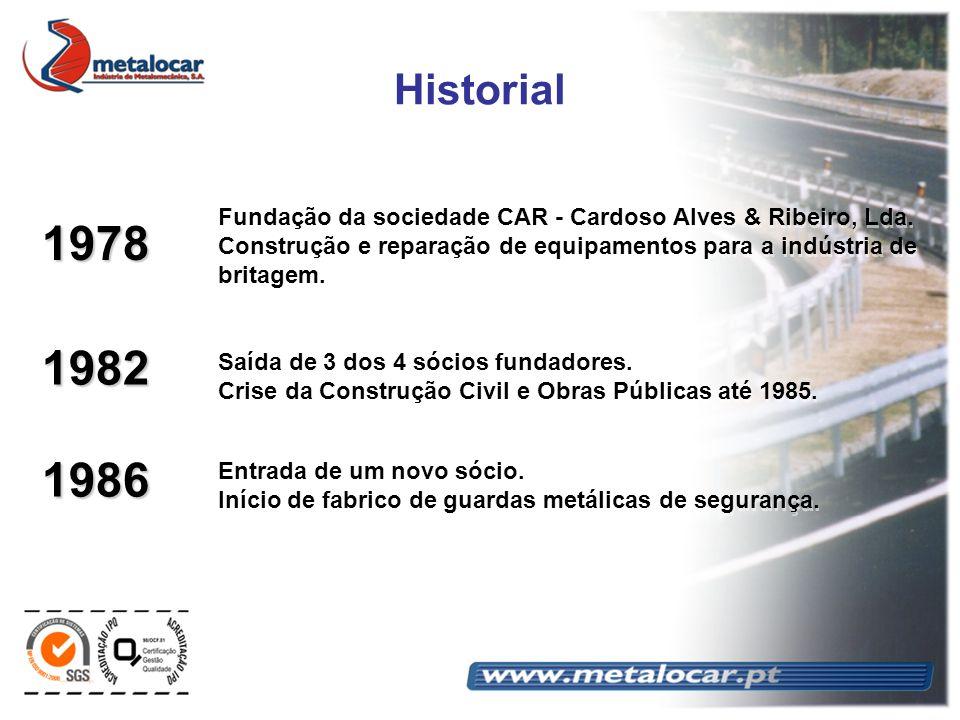 Historial Fundação da sociedade CAR - Cardoso Alves & Ribeiro, Lda. Construção e reparação de equipamentos para a indústria de britagem. Fundação da s