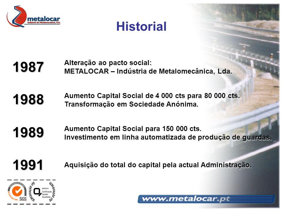 Historial 1987 Alteração ao pacto social: METALOCAR – Indústria de Metalomecânica, Lda. Alteração ao pacto social: METALOCAR – Indústria de Metalomecâ