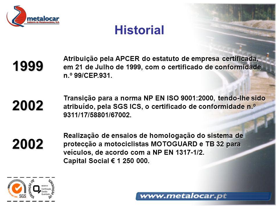 Historial 1999 Atribuição pela APCER do estatuto de empresa certificada, em 21 de Julho de 1999, com o certificado de conformidade n.º 99/CEP.931. 200