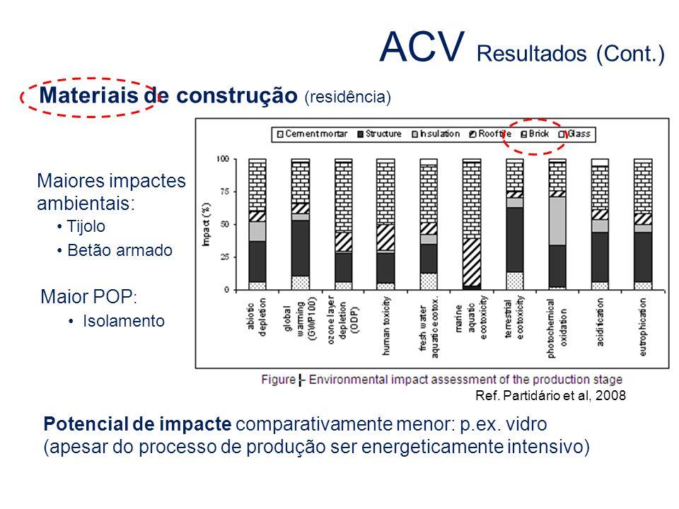 Materiais de construção (residência) Potencial de impacte comparativamente menor: p.ex. vidro (apesar do processo de produção ser energeticamente inte