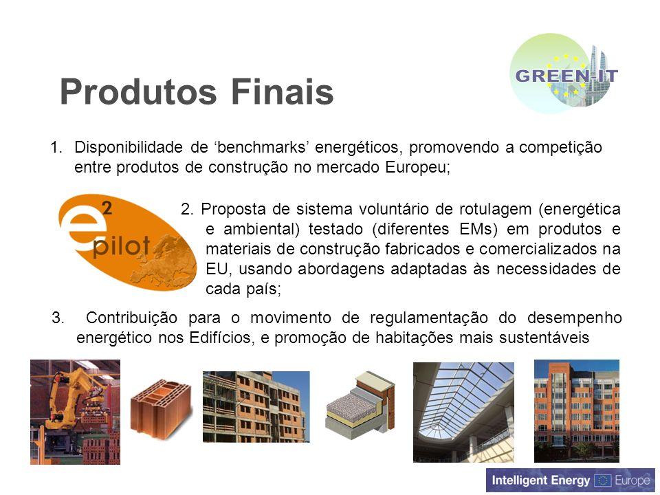 Produtos Finais 2. Proposta de sistema voluntário de rotulagem (energética e ambiental) testado (diferentes EMs) em produtos e materiais de construção