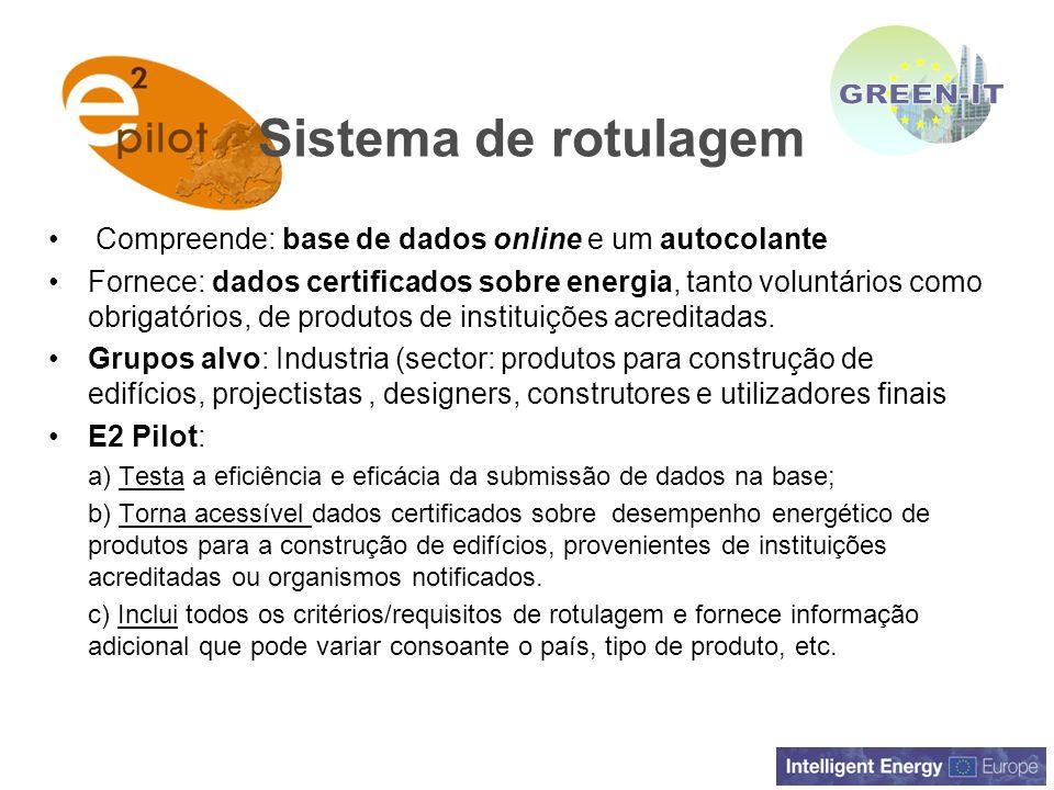 Compreende: base de dados online e um autocolante Fornece: dados certificados sobre energia, tanto voluntários como obrigatórios, de produtos de insti
