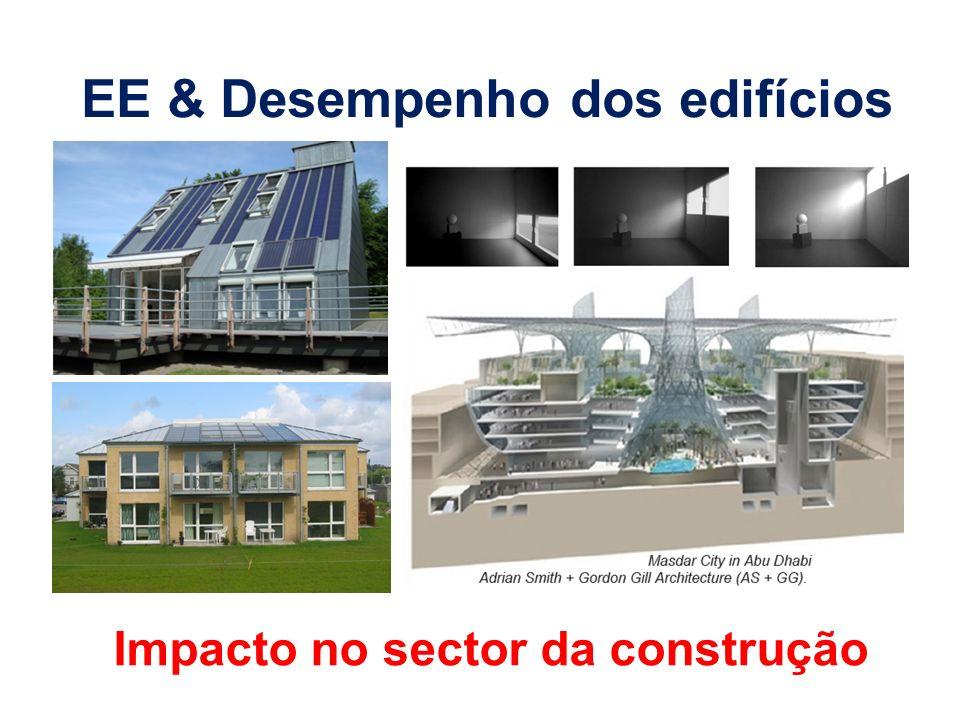 EE & Desempenho dos edifícios Impacto no sector da construção