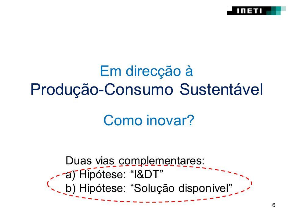 6 Em direcção à Produção-Consumo Sustentável Como inovar? Duas vias complementares: a) Hipótese: I&DT b) Hipótese: Solução disponível