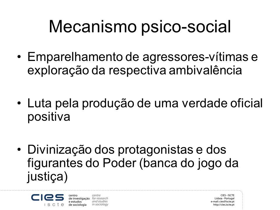Mecanismo psico-social Emparelhamento de agressores-vítimas e exploração da respectiva ambivalência Luta pela produção de uma verdade oficial positiva