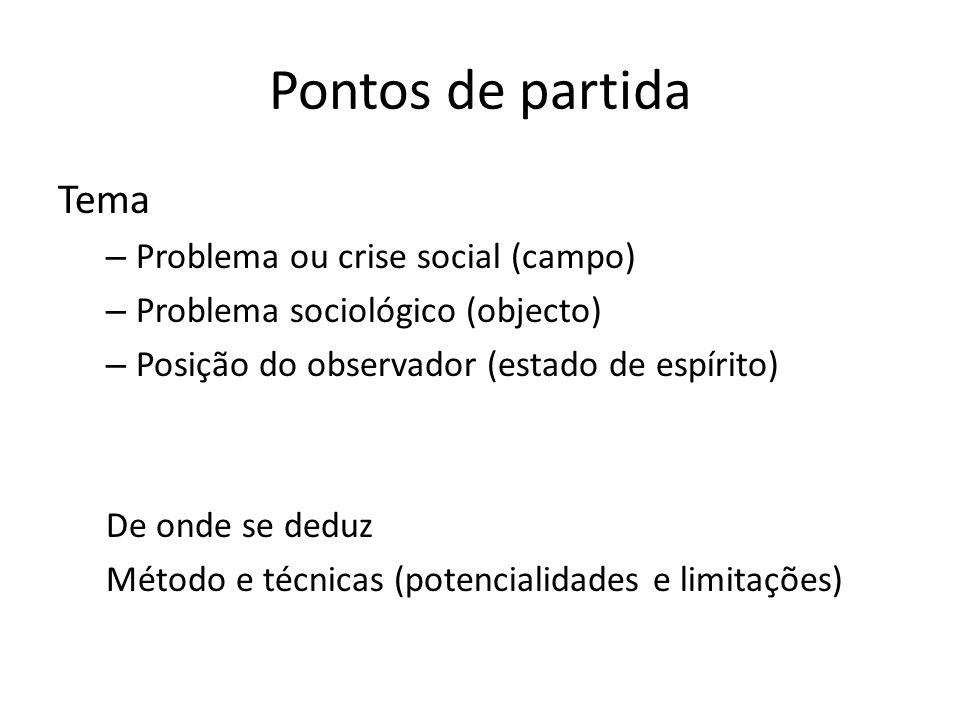 Pontos de partida Tema – Problema ou crise social (campo) – Problema sociológico (objecto) – Posição do observador (estado de espírito) De onde se ded