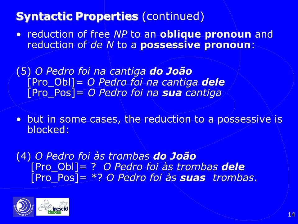 14 reduction of free NP to an oblique pronoun and reduction of de N to a possessive pronoun: (5) O Pedro foi na cantiga do João [Pro_Obl]= O Pedro foi