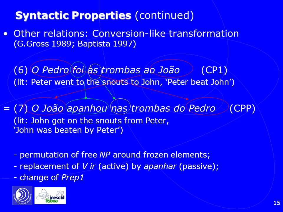 15 Syntactic Properties Syntactic Properties (continued) Other relations: Conversion-like transformation (G.Gross 1989; Baptista 1997) (6) O Pedro foi