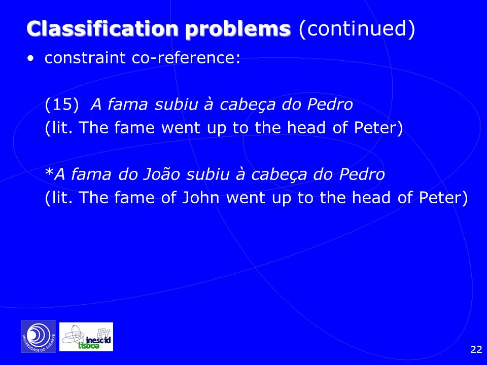 22 constraint co-reference: (15) A fama subiu à cabeça do Pedro (lit. The fame went up to the head of Peter) *A fama do João subiu à cabeça do Pedro (