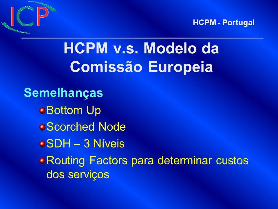 HCPM - Portugal HCPM v.s. Modelo da Comissão Europeia Semelhanças Bottom Up Scorched Node SDH – 3 Níveis Routing Factors para determinar custos dos se