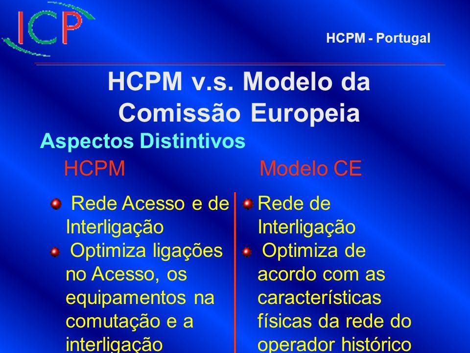 HCPM - Portugal HCPM v.s. Modelo da Comissão Europeia Aspectos Distintivos Rede Acesso e de Interligação Optimiza ligações no Acesso, os equipamentos