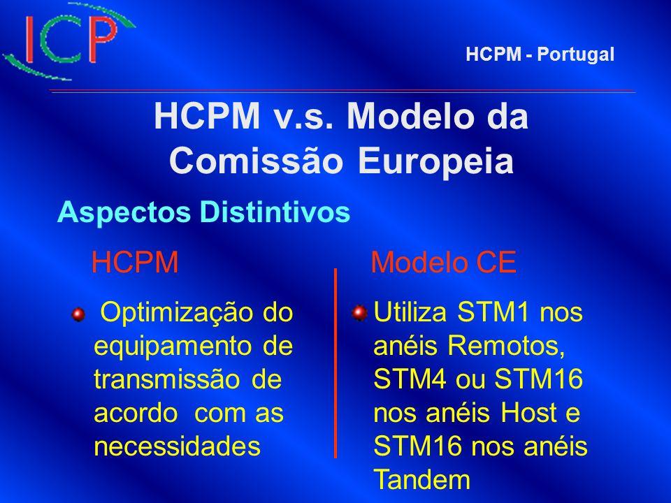 HCPM - Portugal HCPM v.s. Modelo da Comissão Europeia Aspectos Distintivos Optimização do equipamento de transmissão de acordo com as necessidades HCP