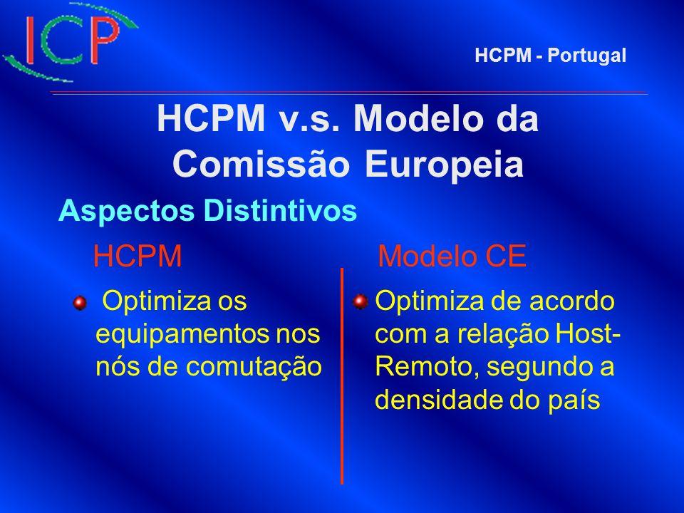 HCPM - Portugal HCPM v.s. Modelo da Comissão Europeia Aspectos Distintivos Optimiza os equipamentos nos nós de comutação HCPMModelo CE Optimiza de aco