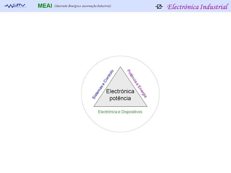 Electrónica Industrial MEAI (Mestrado Energia e Automação Industrial) Sistemas e Controlo Potência e Energia Electrónica e Dispositivos Electrónica po