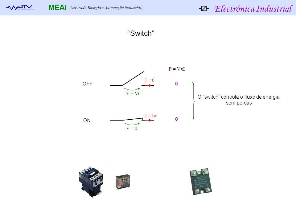 Electrónica Industrial MEAI (Mestrado Energia e Automação Industrial) I = 0 V = Vi I = Io V = 0 P = V x I 0000 Switch O switch controla o fluxo de ene