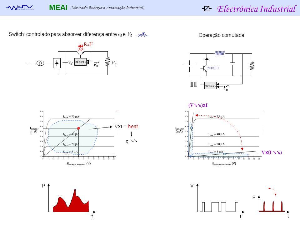 Electrónica Industrial MEAI (Mestrado Energia e Automação Industrial) control Switch: controlado para absorver diferença entre v d e V 0 vdvd V0V0 V x