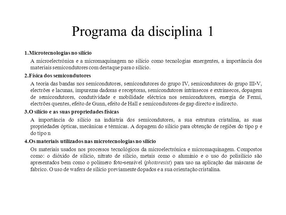 Programa da disciplina 2 5.