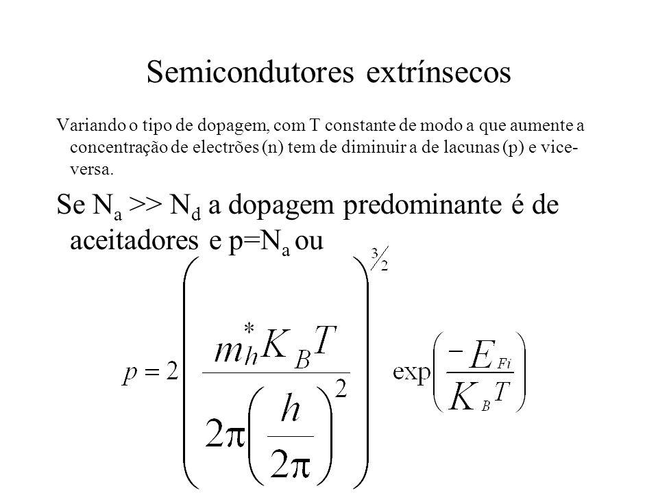 Semicondutores extrínsecos Variando o tipo de dopagem, com T constante de modo a que aumente a concentração de electrões (n) tem de diminuir a de lacu